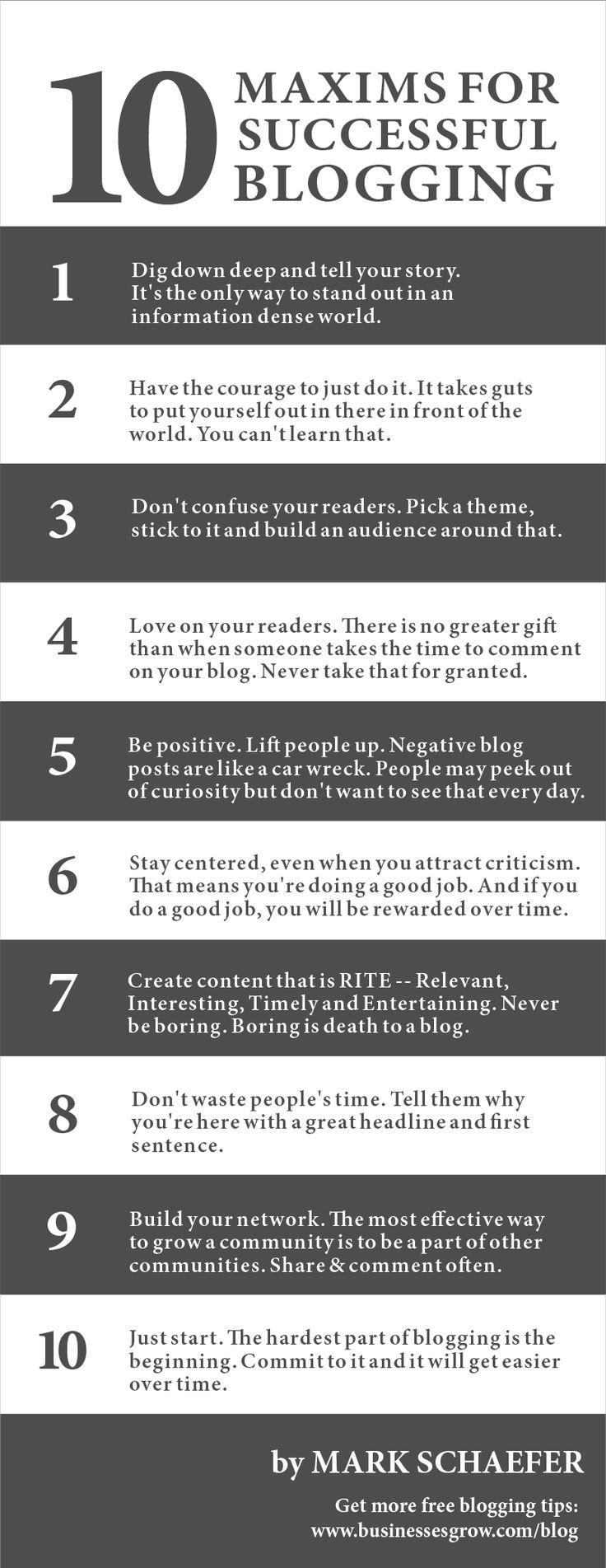 10 Maxims for successful blogging
